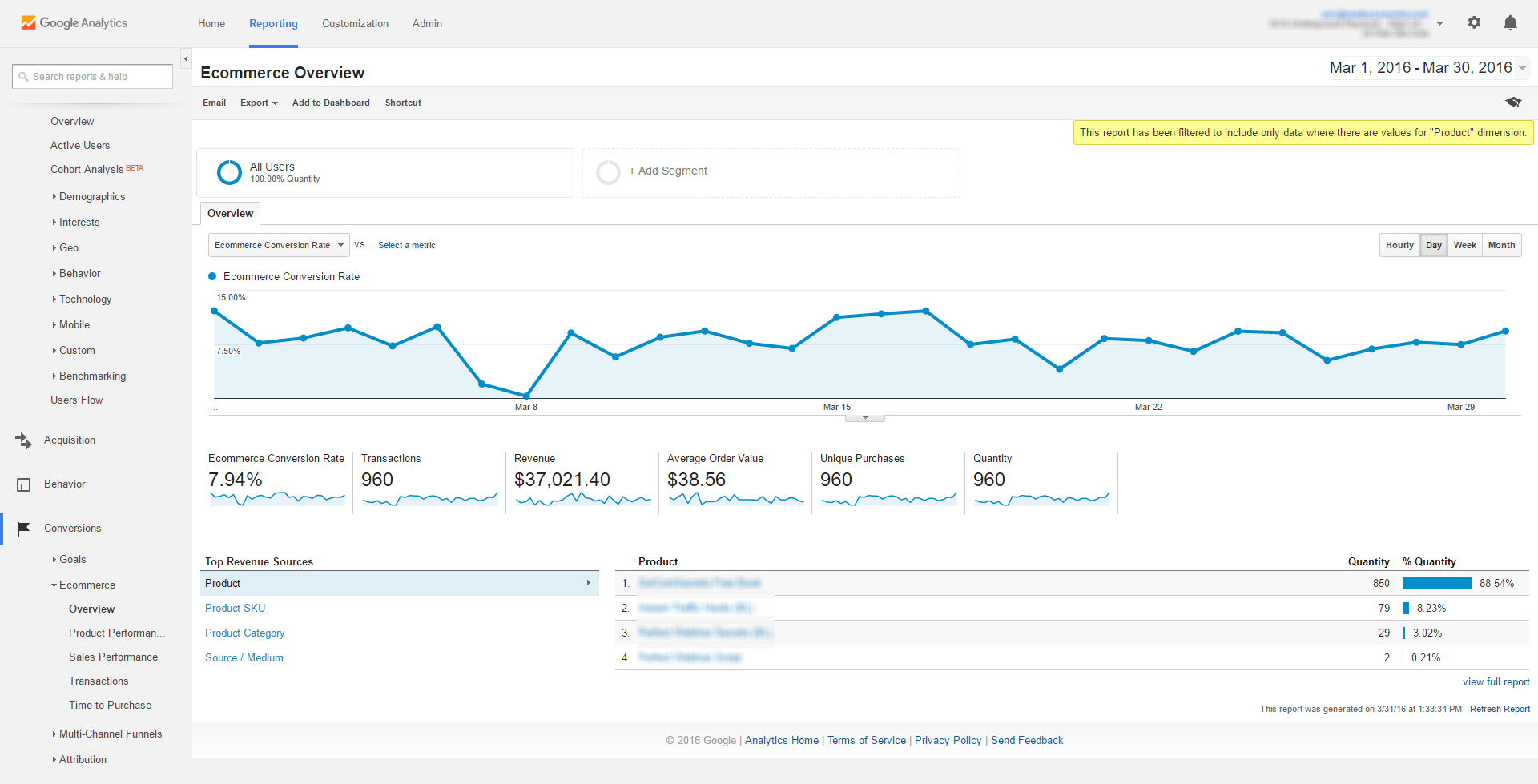 Unknown Facts About Clickfunnels Analytics